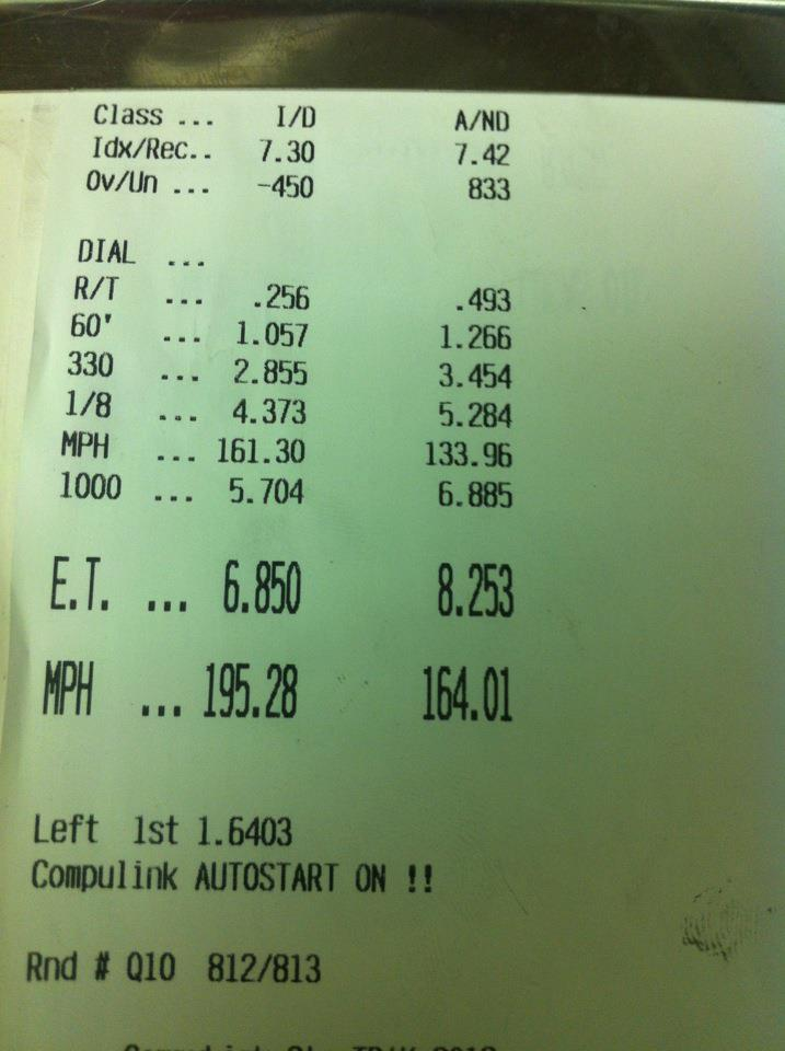 Drag Racing Tires >> drag racing Archives - 1A Auto Blog