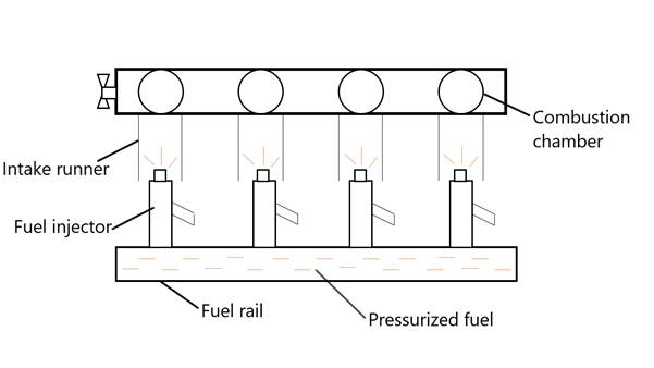 Multi-port injection system