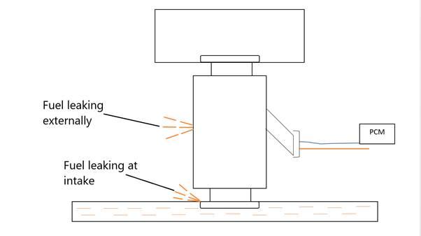 fuel leakng