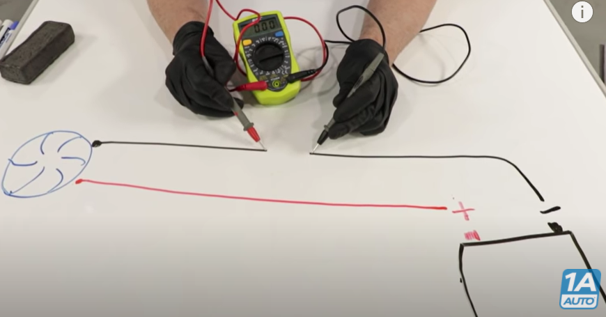 Representation of a fan's circuit and demonstrating how to read its current draw on a broken electrical wire with a digital multimeter